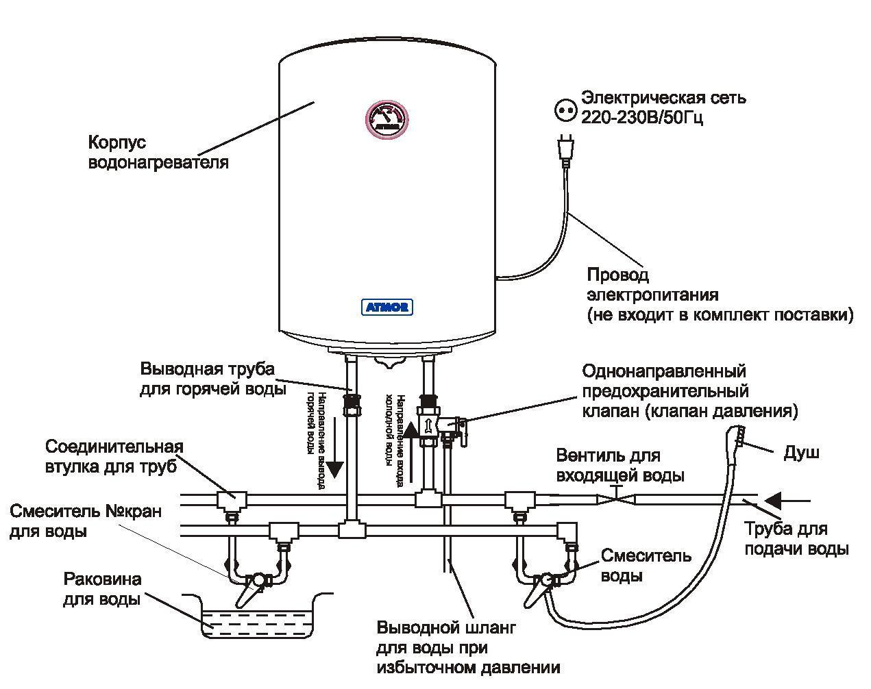 Подводка водонагревателя схема