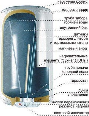 Сравнению теплоизоляция пенопласта по
