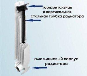 Эксплуатация биметаллических радиаторов отопления