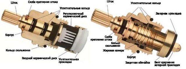 Замена прокладки в смесителе с кран-буксой