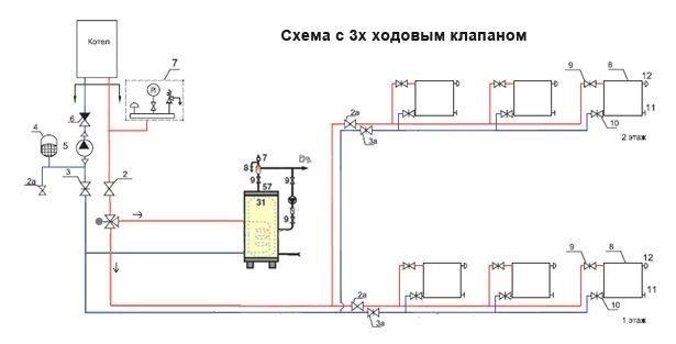 Схема с трёхходовым клапаном