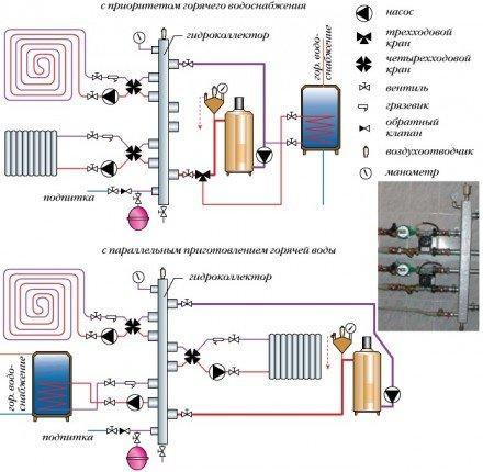 Схема с гидроколлектором