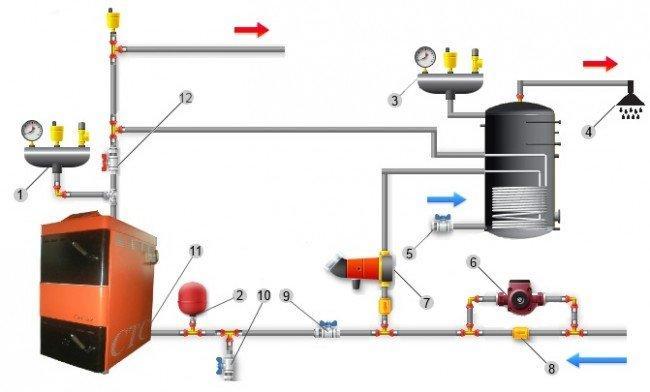 термобелья порядок подключения котла к паровому коллектору термобелье вполне приемлемо