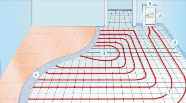 Изображение комнаты с плиточным покрытием, схематически указано расположение элементов электрического тёплого пола