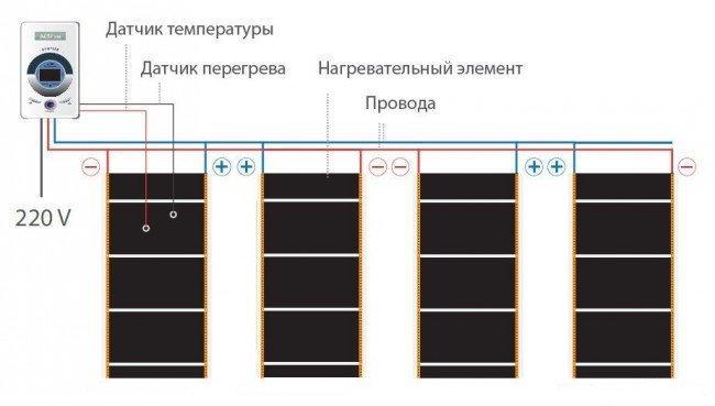Схема электрического подключения плёнки, термодатчика, регулятора температуры
