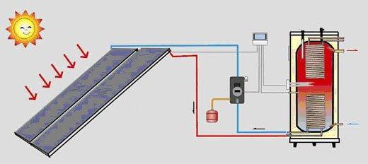 схема подключений солнечного коллектора