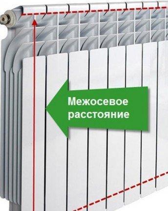 Габаритные размеры радиаторов