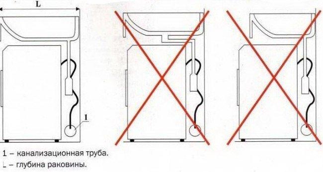 Схема размещения «кувшинки»
