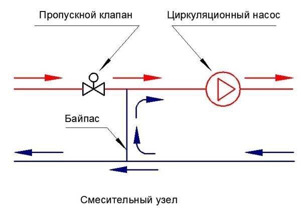 Схема с двухходовым клапаном