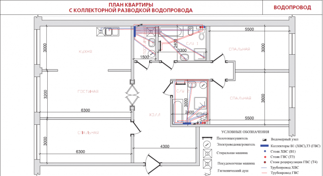 Схема разводки трубопроводов