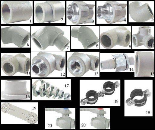 Комплектующие и фитинги для полипропиленовых труб