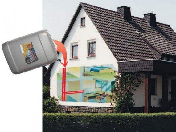 Что такое теплоноситель для систем отопления
