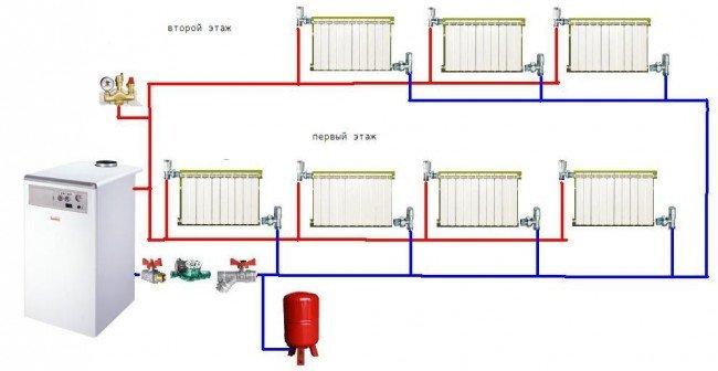 схема двухтрубнойсистемы