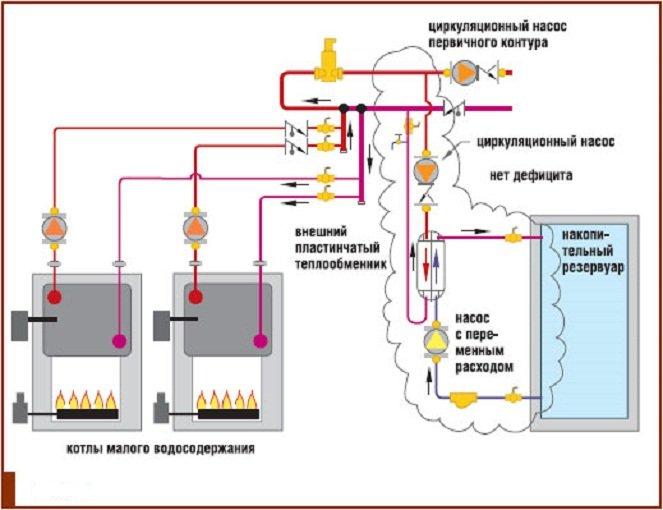 Теплообменник пластинчатый водоводяной, схема подключения с циркуляционным насосом теплообменник пластинчатый газ на заказ