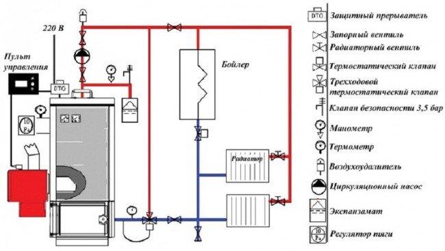Схема подключения с твердотопливным котлом