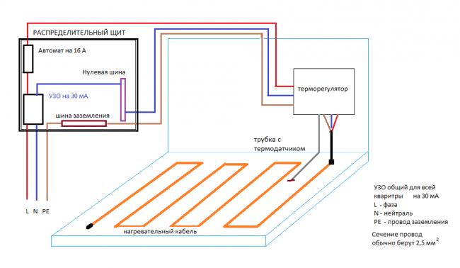 подключение кабельного теплого пола