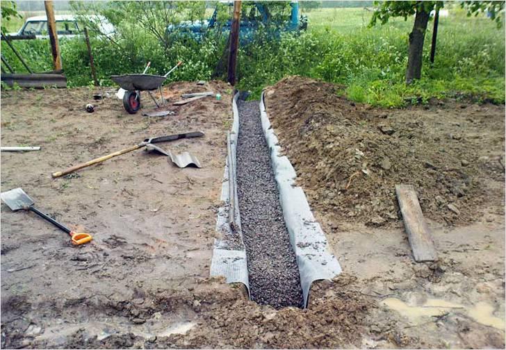 Делаем дренаж участка от грунтовых вод своими руками - 2МДом