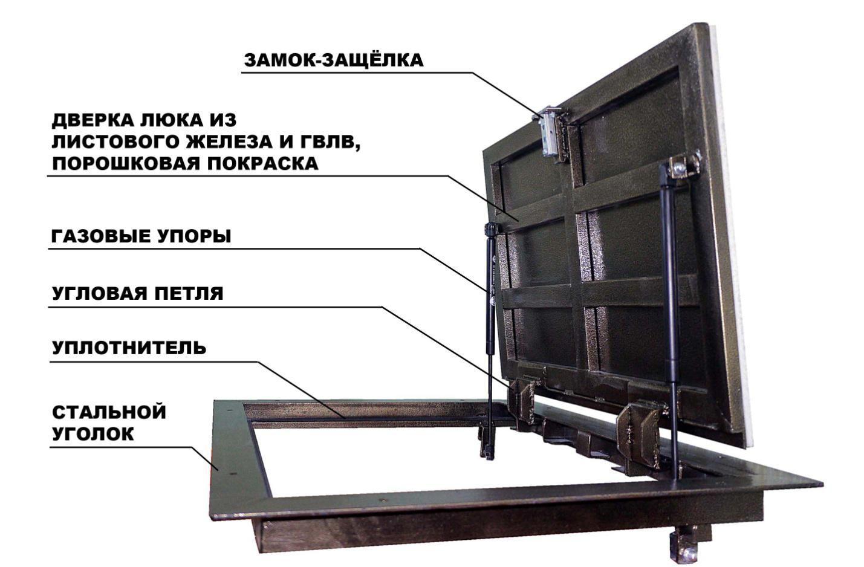 Изготовление люка в подвал и погреб своими руками — особенности установки и облицовки