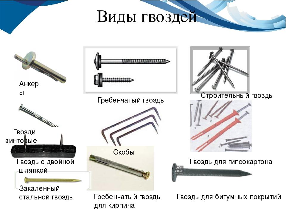 Гвозди и их виды, применение, материалы производства
