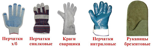 Рабочие перчатки и рукавицы для всех видов работ, спилковые рукавицы, безопасность на производстве, краги