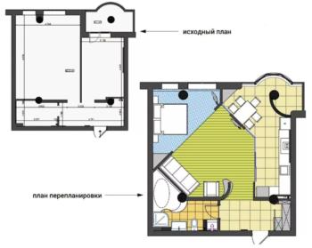 Перепланировка квартиры - сложно ли это?