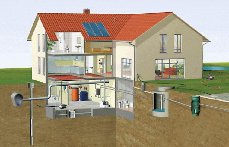 Современное проектирование систем водоснабжения и канализации